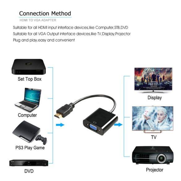 HDMI/VGA átalakító