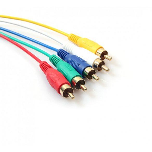 HDMI/5RCA átalakitó
