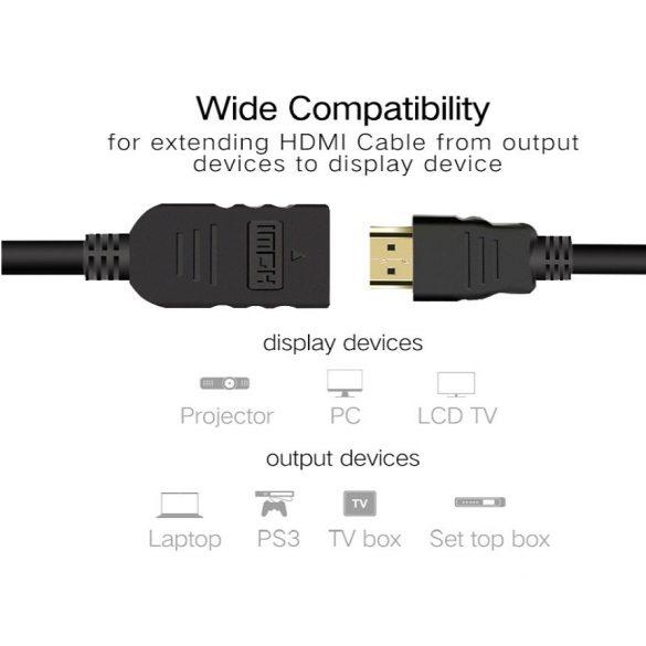 HDMI kábel hosszabbító