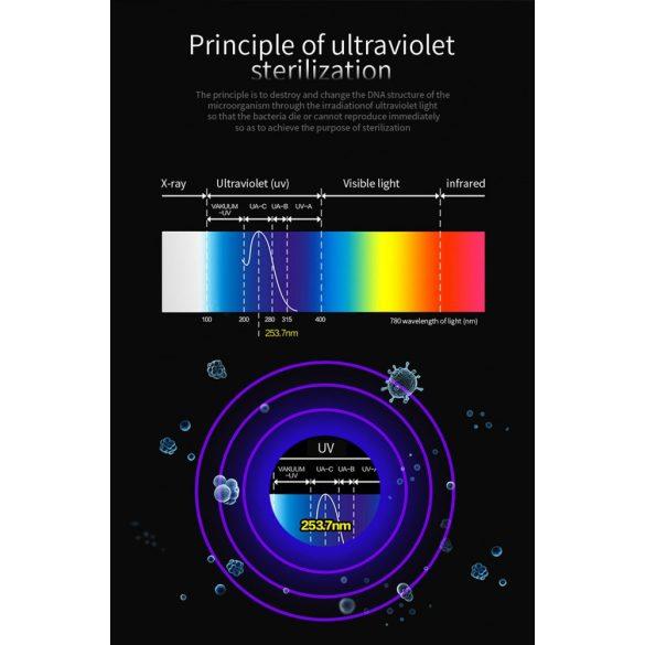 UV sterilizáló doboz